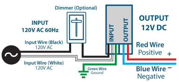 magnitude lighting e series dimmable low voltage led driver e40l12dc rh greenelectricalsupply com Multi-Tap Transformer Wiring Diagram Step-Up Transformer Wiring Diagrams