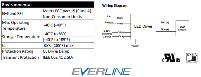 everline led retrofit direct wiring led lamps wiring