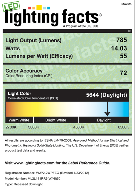Lighting Facts Report