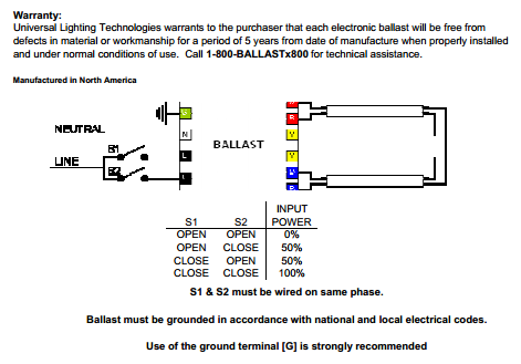 Universal B228PU115S50D Wiring Diagram universal ballastar energy management b228pu115s50d 2 lamp f28t5 programmed start ballast wiring diagram at fashall.co