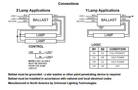 Universal B232PUS50PLHA Wiring Diagram universal levelpro energy management b232pus50pla 2 lamp f32t8 or 4 lamp t8 ballast wiring diagram at gsmportal.co