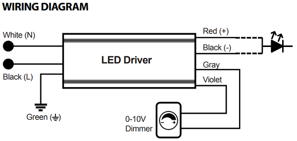 Magnitude Lighting SoliDrive dimmable low voltage led ...