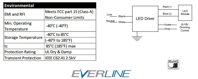 universal everline d15cc55unvtw