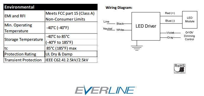 universal everline d21cc80unvtz