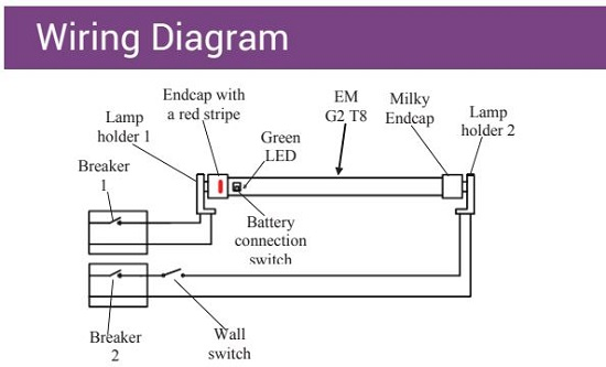 Aleddra G2 Emergency Tube Wiring Diagram