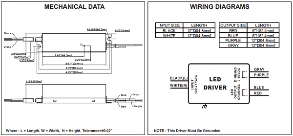 Mechanical Data for LED Driver