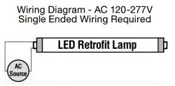 Satco Single Ended Sign Tube Wiring