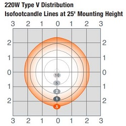 Sylvania 220W LED Area Light Type V Distribution