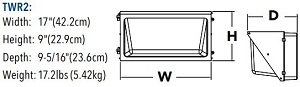 TWR LED Dimensions